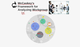 McCaskey's Framework for Analyzing Work Group