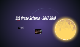 Copy of Intro to 8th grade science 2015