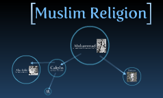 Islam (The Re-Make)