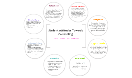 Copy of Student Attitudes Towards Counseling