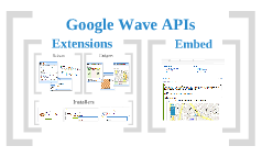 Copy of Google Wave APIs