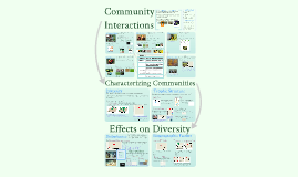 Copy of Copy of AP Bio- Ecology 2: Community Interactions
