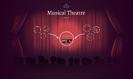 Muscial Theatre