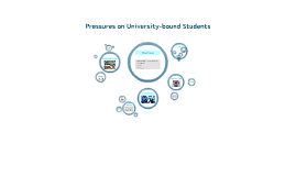 Pressures on University-bound Students