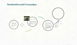 Nomination and Campaigns