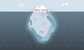 Water Forms
