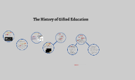 The History of Gifted Education