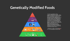Copy of Genetically Modified Foods