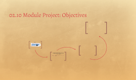 02.10 Module Project: Objectives