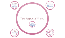 Text Response Writing
