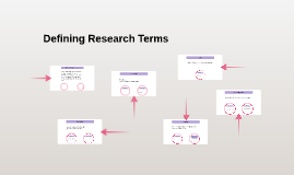 Copy of Defining Research Terms
