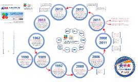 PERU: (1962-2013) Código de las Niñas, Niños y Adolescentes - Reforma