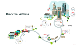 Copy of Bronchial Asthma