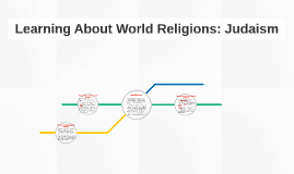 Learning About World Religions: Judaism
