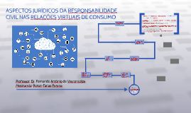 Responsabilidade Civil e Penal do Consumo na Internet