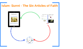 Lesson 4- 6 articles of faith overview