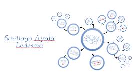MAPA CONCEPTUAL: CAPITULO 2 ANTECEDENTES NACIONALES Y LOCALES