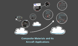 Composite Materials and its Aircraft Applications