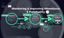 Monitoring and Chasing Attendance and Punctuality