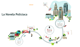 Copy of Caracteristicas de La Novela Policiaca