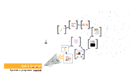 Coñecendo Scratch