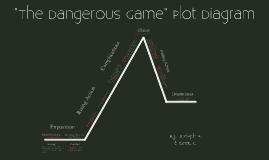 "Copy of ""The Most Dangerous Game"" Plot Diagram"