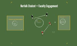 Norfolk Student Center & Faculty Engagement