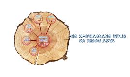 Copy of ANG KABIHASNANG INDUS SA TIMOG ASYA
