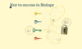 Key to success in Biology