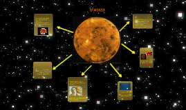 Copy of Venus; the sister planet
