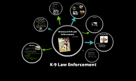Copy of Copy of History of K-9 Law Enforcement
