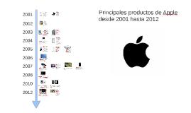 Principales productos de Apple