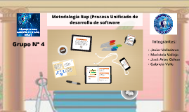 Copy of Metodología Rup (Proceso Unificado de desarrollo de software