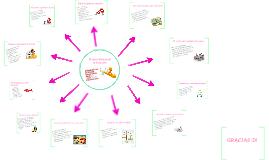 Copy of Errores Basicos de la direccion
