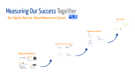 Rise Together- Measuring our Success Together