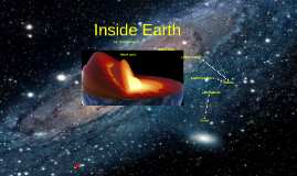 Inside Earth