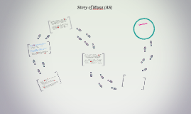 Story of Musa (AS)
