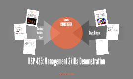HSP 435: Management Skills Demonstration
