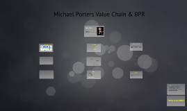 Copy of Michael Porters Value Chain