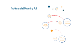 The Generalist Balancing Act