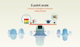 Copy of 5 point scale