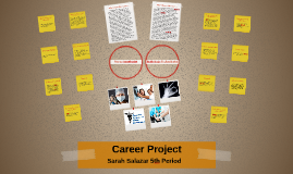 Career Project