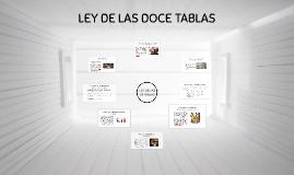 LEY DE LAS DOCE TABLAS