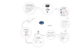 Comunicaciones y ventas - Agrosuper