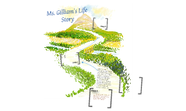 Ms. Gilliam's Life Map