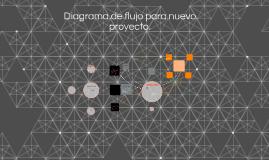 Procedimiento Ingreso de Nuevo Proyecto a Ventas