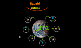 Ariketa1 Ainhoa eta Nahia