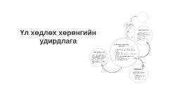 Copy of Үл хөдлөх хөрөнгийн удирдлага