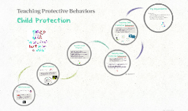 Teaching Protective Behaviors