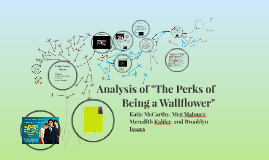 "Analysis of ""The Perks of Being a Wallflower"""